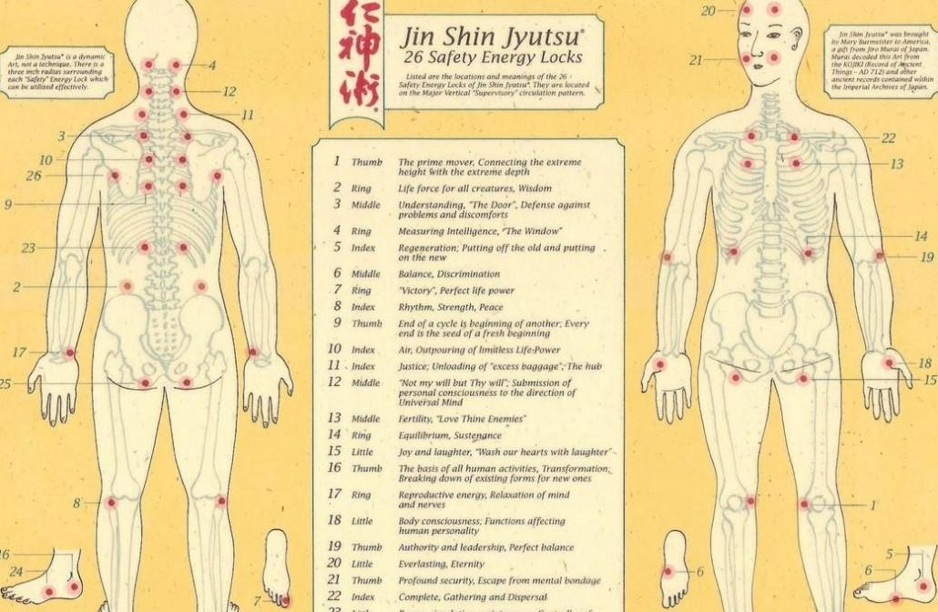 Jin Shin Jyutsu_001